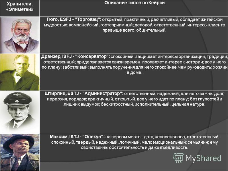 Хранители, «Эпиметей» Описание типов по Кейрси Гюго, ESFJ -
