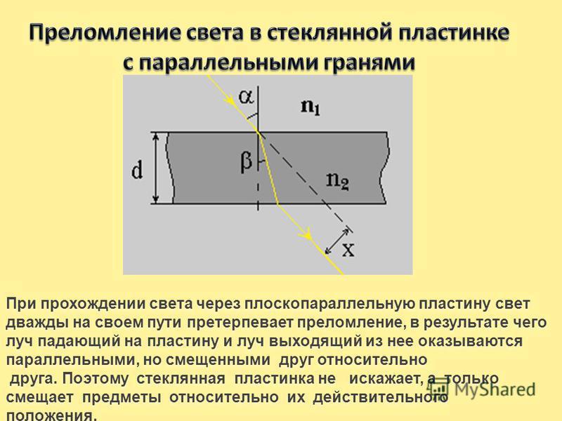 α β γ граница раздела n2 n1 θ 3. Свет переходит в оптически менее плотную среду ( n2 < n1 )