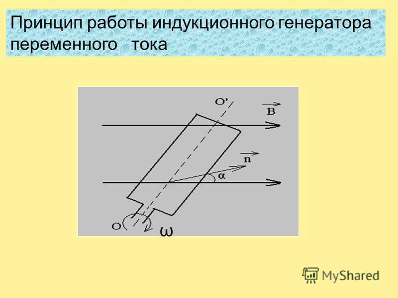 Принцип работы индукционного генератора переменного тока ω