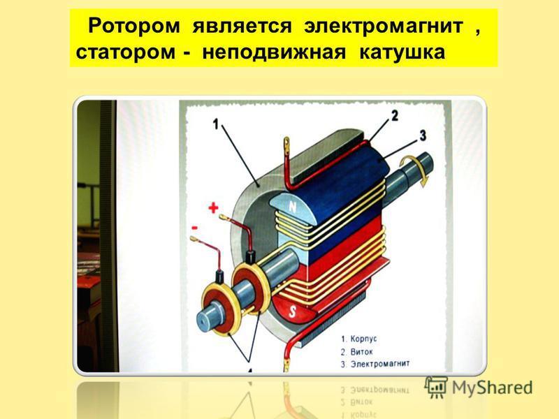 Ротором является электромагнит, статором - неподвижная катушка