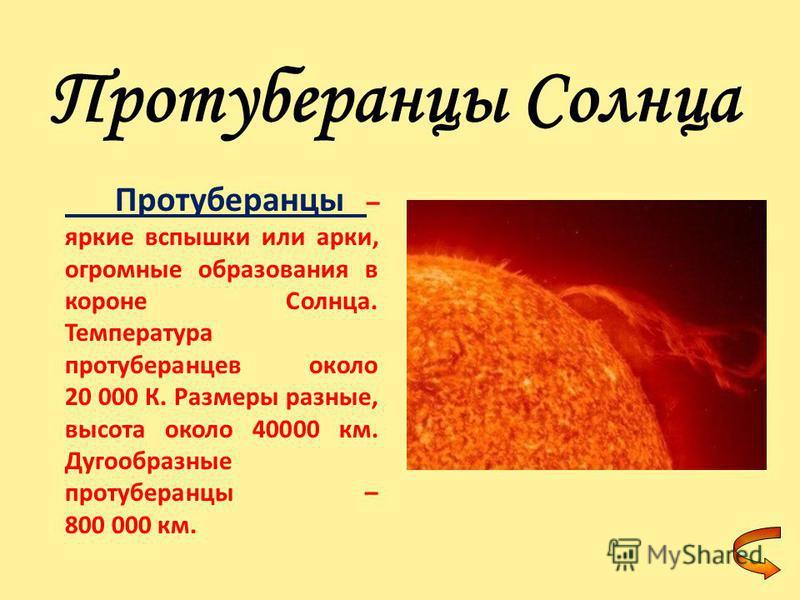 Вспышки Солнца