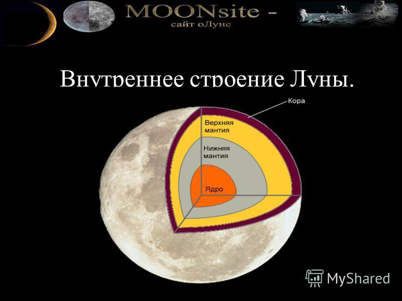 Внутреннее строение Луны.