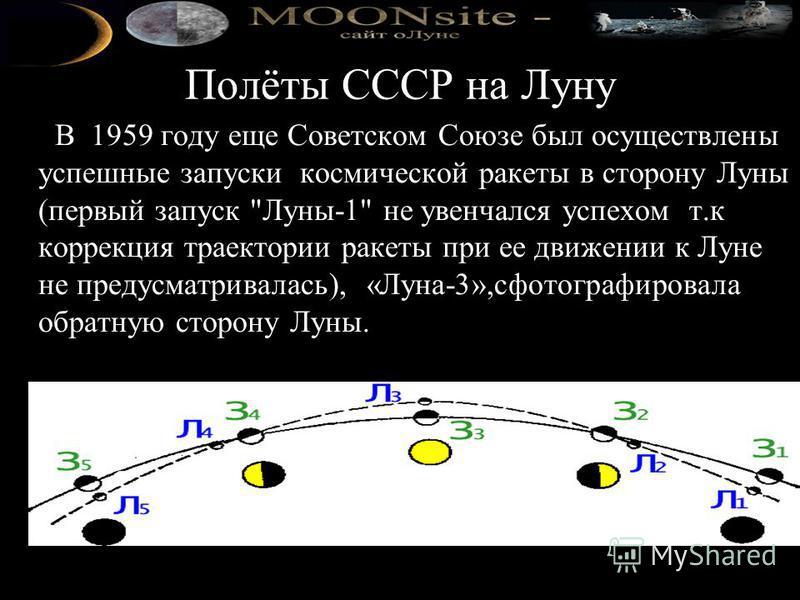 Полёты СССР на Луну В 1959 году еще Советском Союзе был осуществлены успешные запуски космической ракеты в сторону Луны (первый запуск