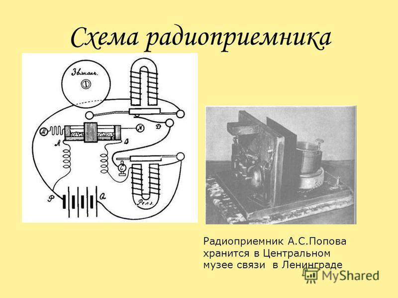 Схема радиоприемника Радиоприемник А.С.Попова хранится в Центральном музее связи в Ленинграде