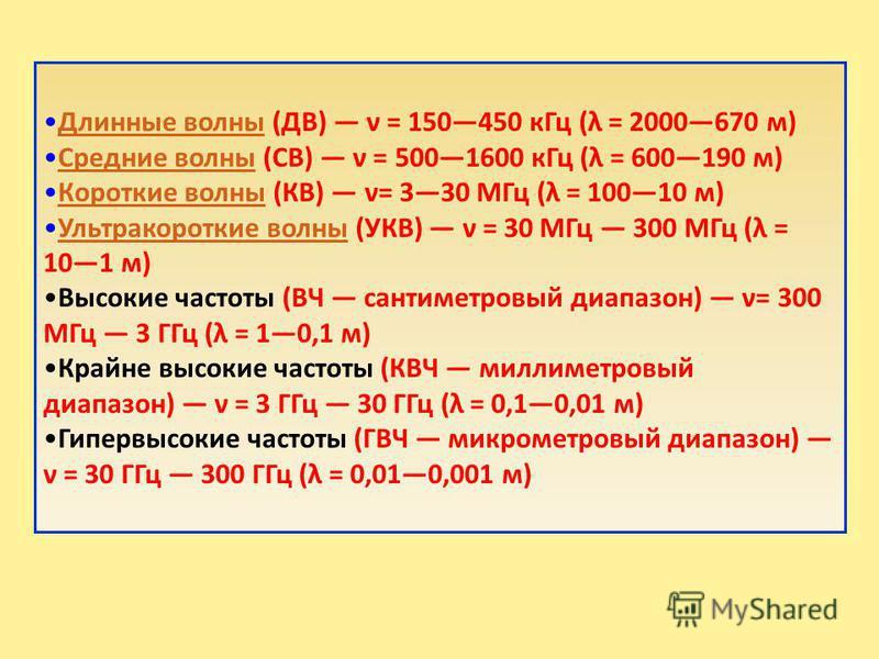 Длинные волны (ДВ) ν = 150450 к Гц (λ = 2000670 м)Длинные волны Средние волны (СВ) ν = 5001600 к Гц (λ = 600190 м)Средние волны Короткие волны (КВ) ν= 330 МГц (λ = 10010 м)Короткие волны Ультракороткие волны (УКВ) ν = 30 МГц 300 МГц (λ = 101 м)Ультра