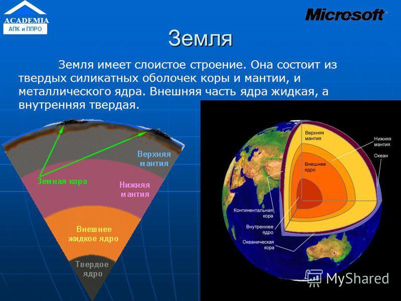 Земля Земля имеет слоистое строение. Она состоит из твердых силикатных оболочек коры и мантии, и металлического ядра. Внешняя часть ядра жидкая, а внутренняя твердая. ACADEMIA АПК и ППРО