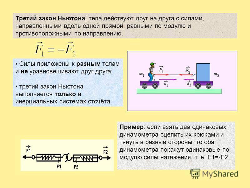 Алгоритм решения задач на 2 – закон Ньютона Сделать рисунок задачи. Показать направления перемещения, скорости и ускорения. Показать действующие на тело силы. Если есть «неправильные» силы, сделать их « правильными» Написать уравнения 2 – закона Ньют