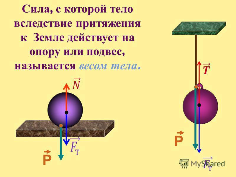 х 2 L 1 L F УПР