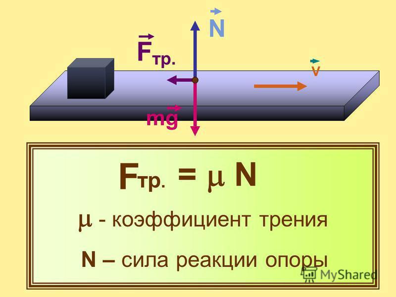 Шероховатость поверхностей соприкасающихся тел. Взаимное притяжение молекул соприкасающихся тел. 2. 1.