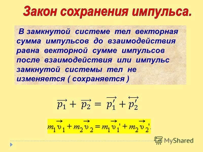 m1 m2 v1 p1 v2 p2 F упр 1 F упр 2 v1 ' p1 ' p2 ' v2 '