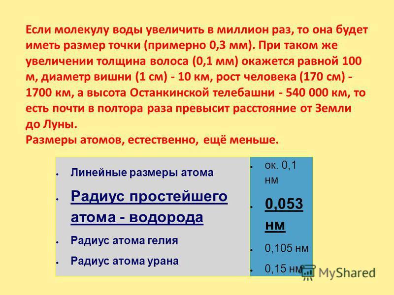 Вещество Диаметр молекулы, нм Азот Вода Водород Гелий Кислород Оксид серы (IV) Оксид углерода (IV) Оксид углерода (II) Хлор Хлороводород 0,32 0,30 0,25 0,20 0,30 0,34 0,33 0,32 0,37 0,30 Размеры частиц пыли Размер частиц тумана Размер Броуновской час