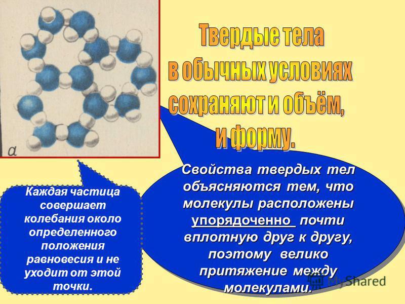 Анимация «Движение молекул жидкостей»