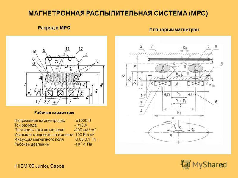 IHISM`09 Junior, Саров 17 МАГНЕТРОННАЯ РАСПЫЛИТЕЛЬНАЯ СИСТЕМА (МРС) Планарый магнетрон Рабочие параметры Напряжение на электродах -1000 В Ток разряда - 10 А Плотность тока на мишени -200 мА/см 2 Удельная мощность на мишени -100 Вт/см 2 Индукция магни