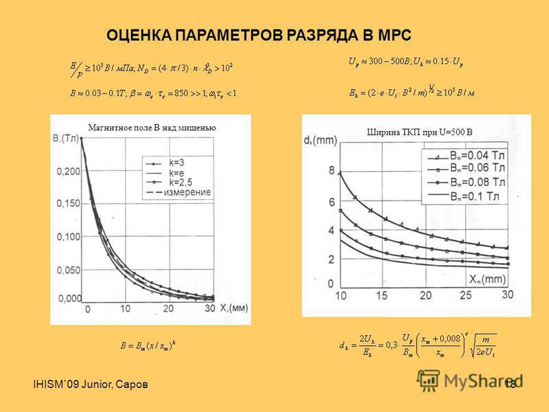 IHISM`09 Junior, Саров 18 Ширина ТКП при U=500 B ОЦЕНКА ПАРАМЕТРОВ РАЗРЯДА В МРС Магнитное поле B над мишенью