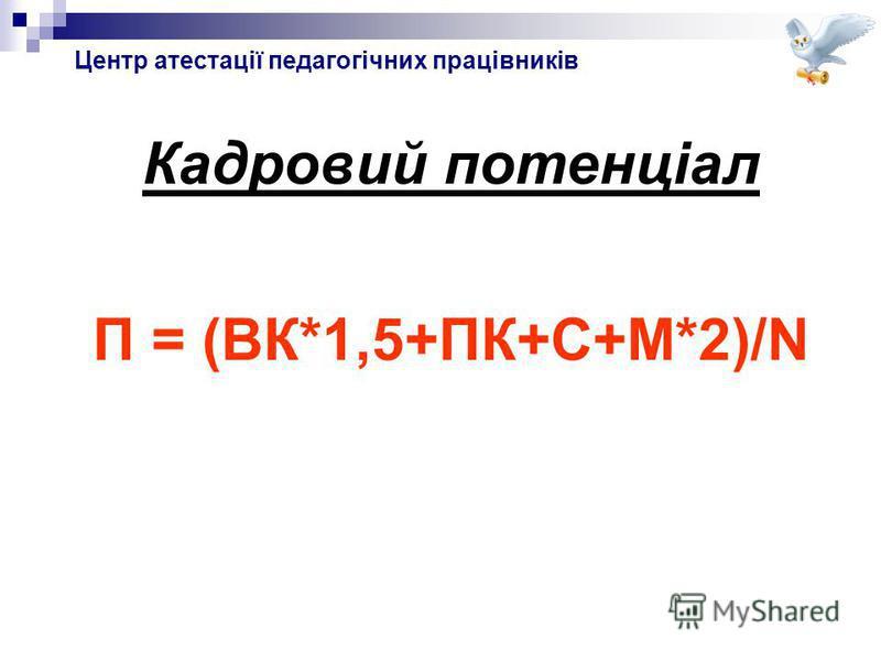 Центр атестації педагогічних працівників Кадровий потенціал П = (ВК*1,5+ПК+С+М*2)/N