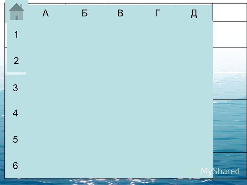 УСЛОВИЯ ИГРЫ Игра идет по типу «Морского боя». Играют 2 команды. На поле 30 клеток, за ними спрятаны 10 одноклеточных кораблей, оцененных от 1 до 5 баллов. После каждого «выстрела» дается возможность ответить на один вопрос. Если ответ верный, то очк