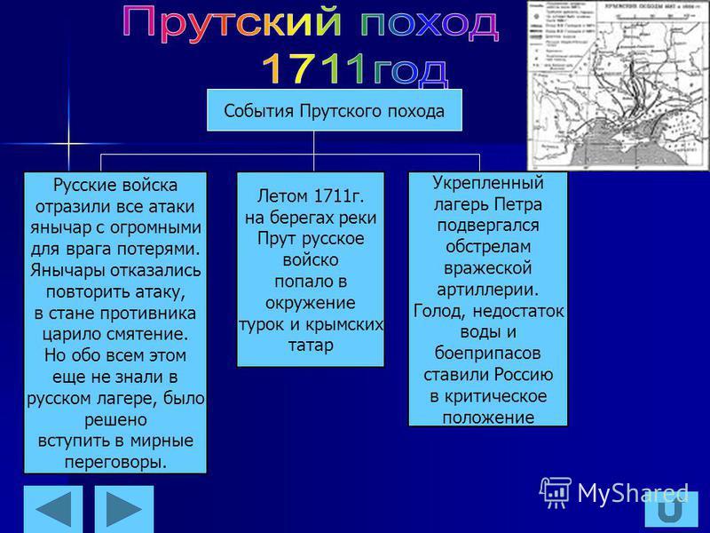 События Прутского похода Русские войска отразили все атаки янычар с огромными для врага потерями. Янычары отказались повторить атаку, в стане противника царило смятение. Но обо всем этом еще не знали в русском лагере, было решено вступить в мирные пе