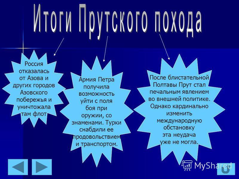 Россия отказалась от Азова и других городов Азовского побережья и уничтожала там флот Армия Петра получила возможность уйти с поля боя при оружии, со знаменами. Турки снабдили ее продовольствием и транспортом. После блистательной Полтавы Прут стал пе