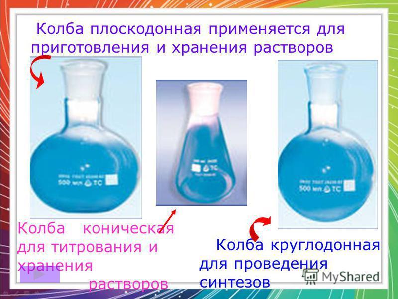 Колба плоскодонная применяется для приготовления и хранения растворов Колба круглодонная для проведения синтезов Колба коническая для титрования и хранения растворов