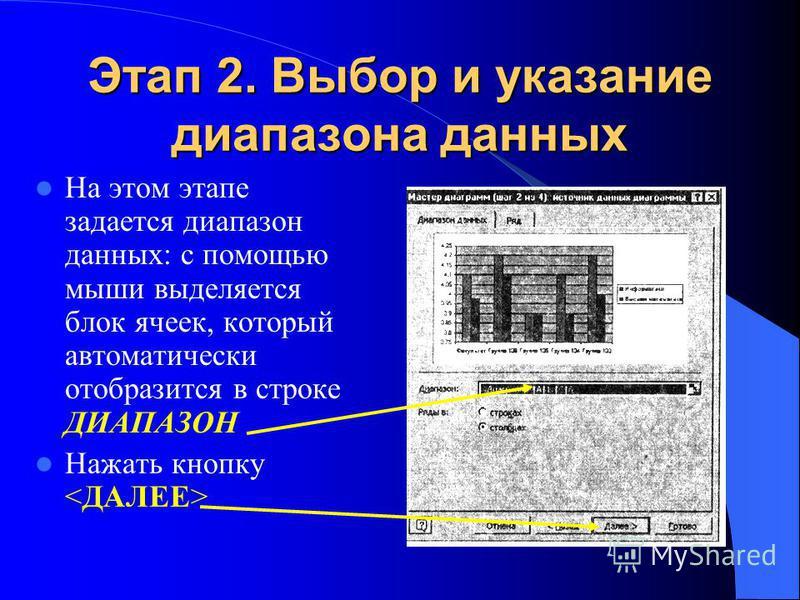 Этап 1. Выбор типа и формата диаграммы На этом этапе необходимо выбрать тип диаграммы (см. рисунок) и задать ее вид После выбора нажать кнопку