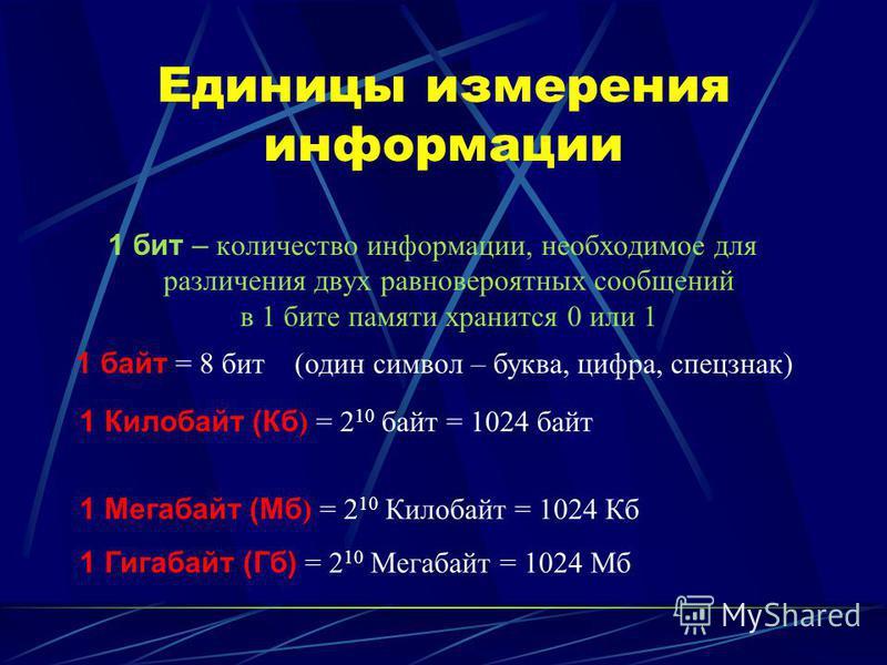 Единицы измерения информации 1 бит – количество информации, необходимое для различения двух равновероятных сообщений в 1 бите памяти хранится 0 или 1 1 байт = 8 бит (один символ – буква, цифра, спецзнак) 1 Килобайт (Кб ) = 2 10 байт = 1024 байт 1 Мег