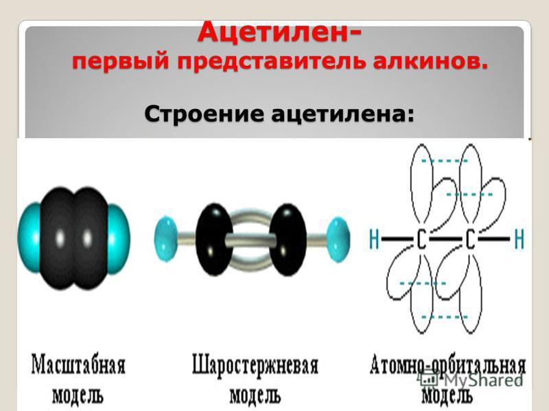 Ацетилен- первый представитель алкинов. Строение ацетилена: 10