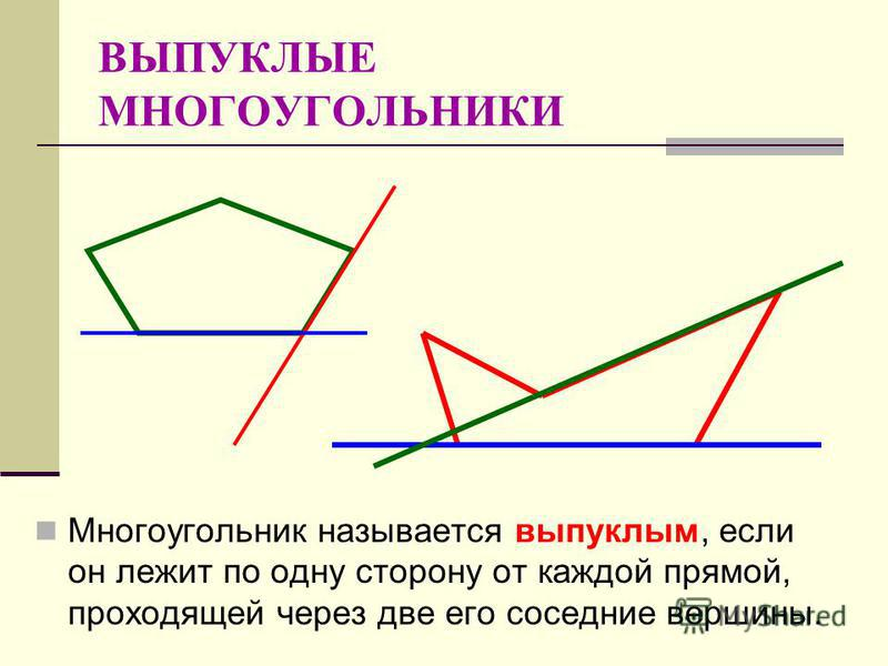 ВЫПУКЛЫЕ МНОГОУГОЛЬНИКИ Многоугольник называется выпуклым, если он лежит по одну сторону от каждой прямой, проходящей через две его соседние вершины.