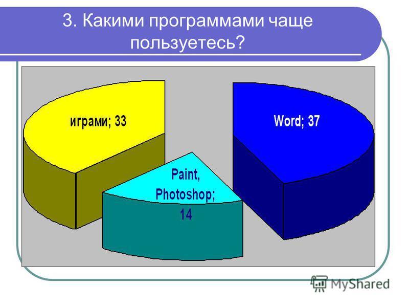 3. Какими программами чаще пользуетесь?