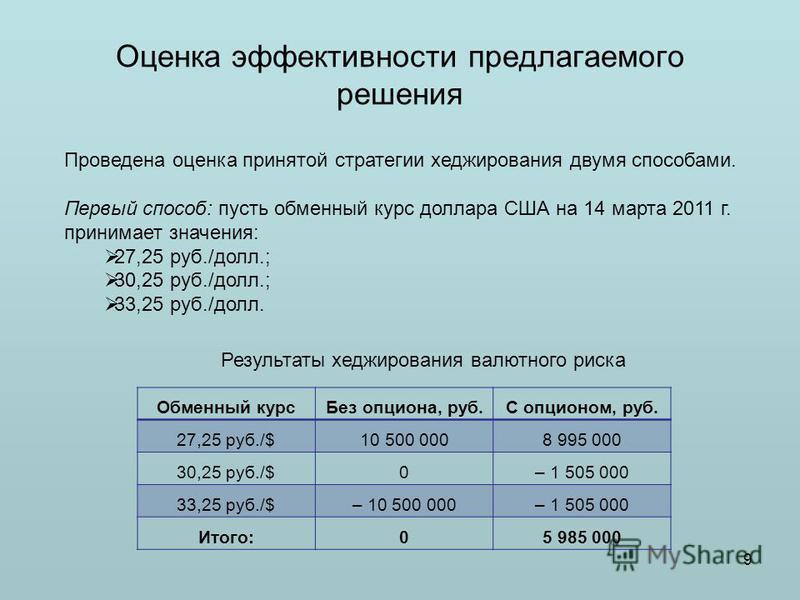 Оценка эффективности предлагаемого решения 9 Проведена оценка принятой стратегии хеджирования двумя способами. Первый способ: пусть обменный курс доллара США на 14 марта 2011 г. принимает значения: 27,25 руб./долл.; 30,25 руб./долл.; 33,25 руб./долл.