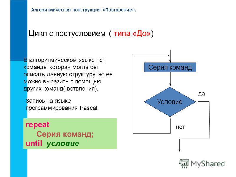 Алгоритмическая конструкция «Повторение». Условие Серия команд да нет В алгоритмическом языке нет команды которая могла бы описать данную структуру, но ее можно выразить с помощью других команд( ветвления). repeat Серия команд; until условие Цикл с п