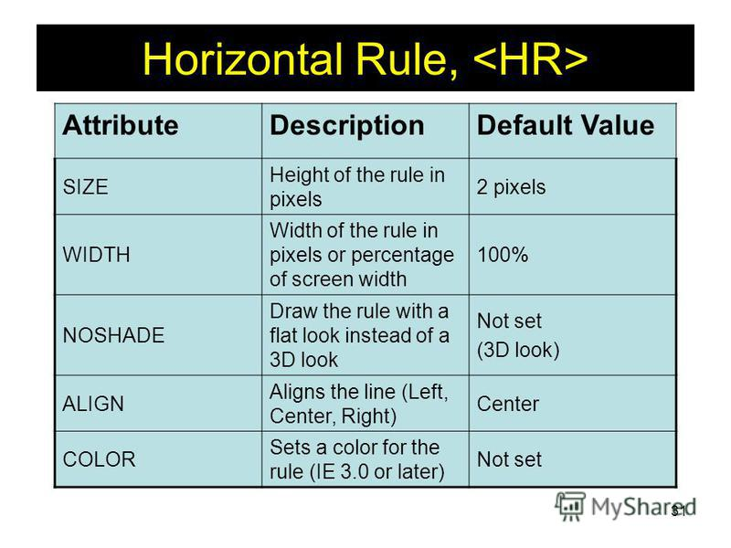 31 Horizontal Rule, AttributeDescriptionDefault Value SIZE Height of the rule in pixels 2 pixels WIDTH Width of the rule in pixels or percentage of screen width 100% NOSHADE Draw the rule with a flat look instead of a 3D look Not set (3D look) ALIGN