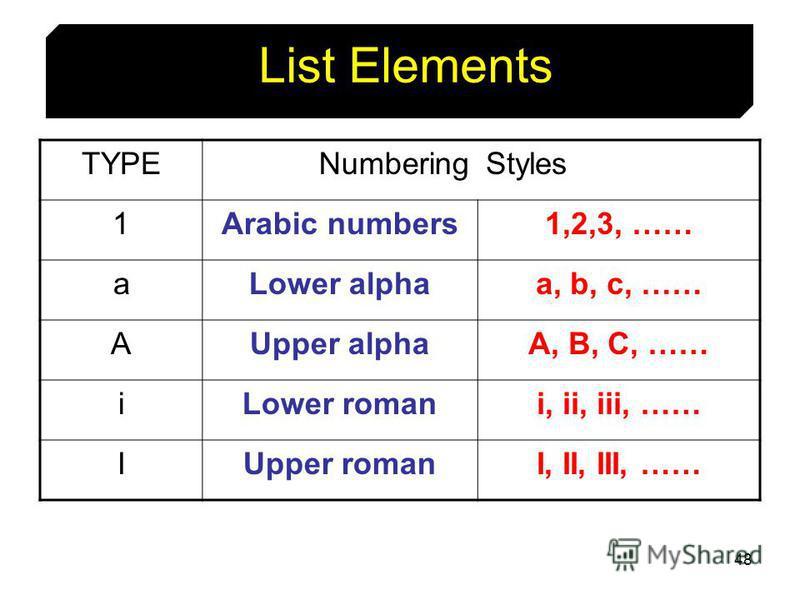 48 List Elements TYPENumberingStyles 1Arabic numbers1,2,3, …… aLower alphaa, b, c, …… AUpper alphaA, B, C, …… iLower romani, ii, iii, …… IUpper romanI, II, III, ……