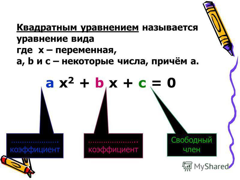 Квадратным уравнением называется уравнение вида где х – переменная, a, b и c – некоторые числа, причём а. a x 2 + b x + c = 0 …………………. коэффициент ………………….. коэффициент Свободный член