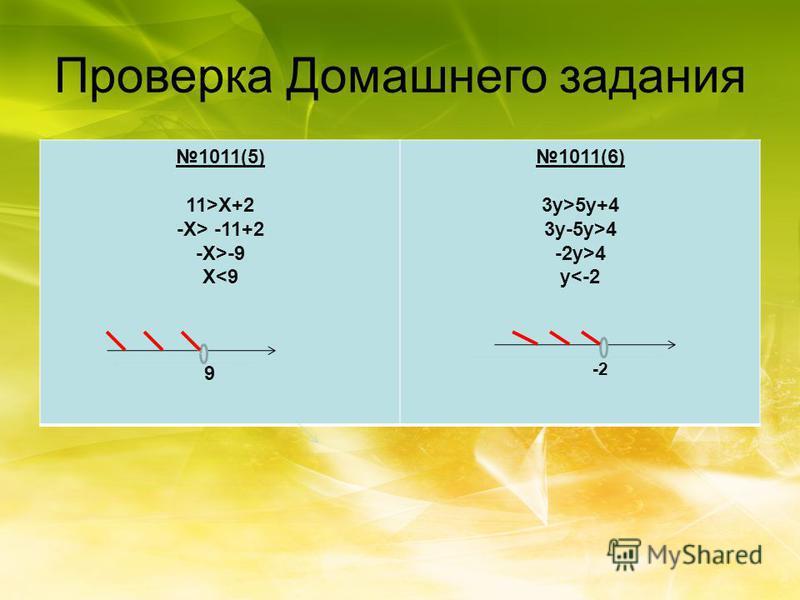 Проверка Домашнего задания 1011(5) 11>X+2 -X> -11+2 -X>-9 X<9 9 1011(6) 3y>5y+4 3y-5y>4 -2y>4 y<-2 -2