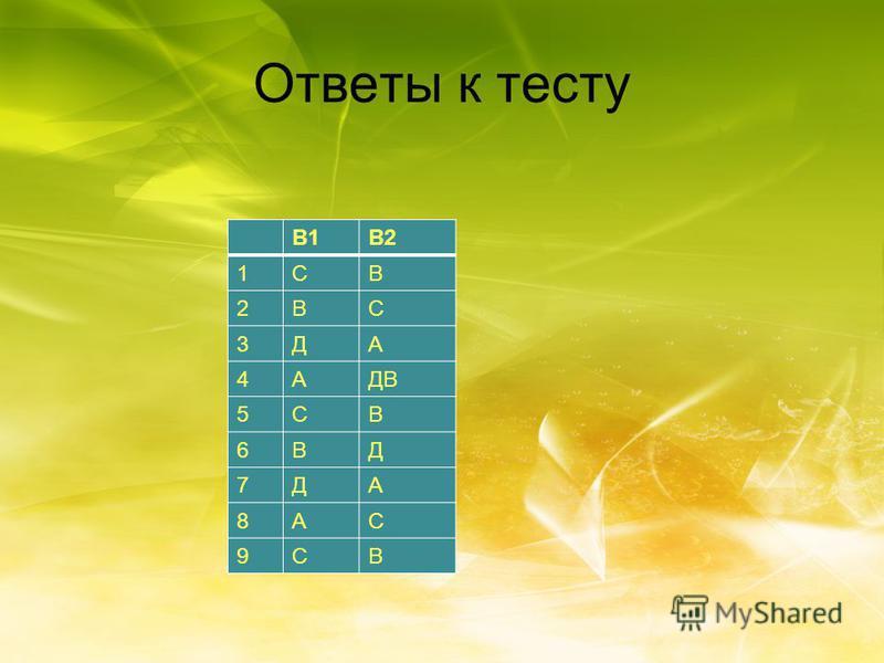 Ответы к тесту В1В2 1СВ 2ВС 3ДА 4АДВ 5СВ 6ВД 7ДА 8АС 9СВ