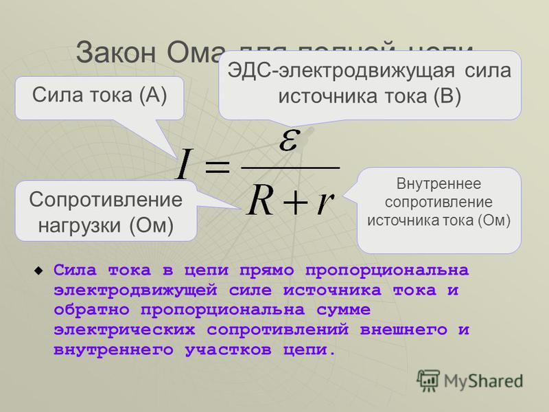 Треугольник формул