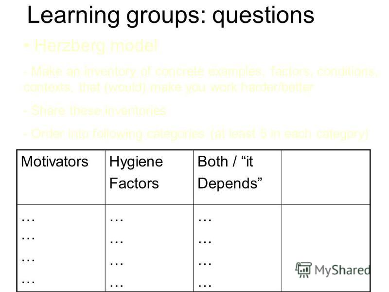 Learning groups: questions Herzberg model - Make an inventory of concrete examples, factors, conditions, contexts, that (would) make you work harder/better - Share these inventories - Order into following categories (at least 5 in each category) Moti