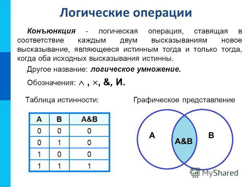 Конъюнкция - логическая операция, ставящая в соответствие каждым двум высказываниям новое высказывание, являющееся истинным тогда и только тогда, когда оба исходных высказывания истинны. Другое название: логическое умножение. Обозначения:,, &, И. АВА