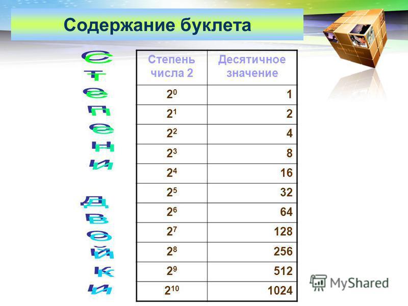 LOGO www.themegallery.com Содержание буклета Степень числа 2 Десятичное значение 2020 1 2121 2 2 4 2323 8 2424 16 2525 32 2626 64 2727 128 2828 256 2929 512 2 10 1024