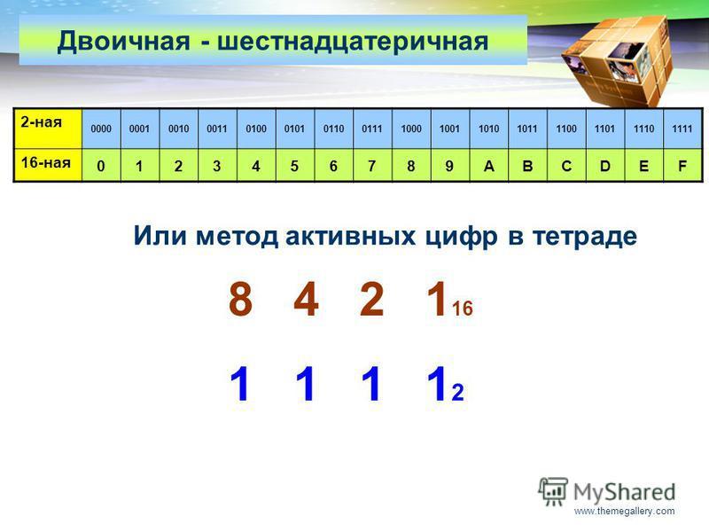 LOGO www.themegallery.com Двоичная - шестнадцатеричная 2-ная 0000000100100011010001010110011110001001101010111100110111101111 16-ная 0123456789АВСDEF Или метод активных цифр в тетраде 8 4 2 1 16 1 1 1 1 2