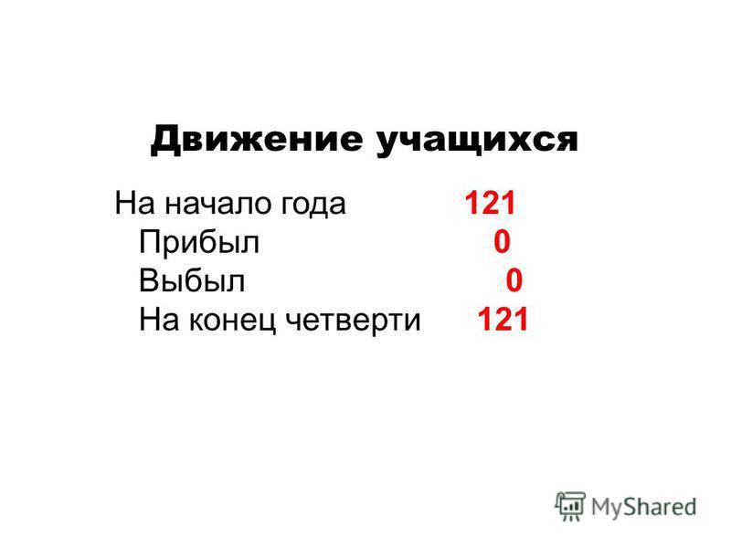 Движение учащихся На начало года 121 Прибыл 0 Выбыл 0 На конец четверти 121
