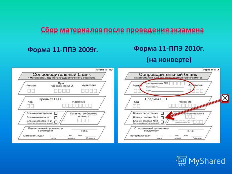 Форма 11-ППЭ 2009 г. Форма 11-ППЭ 2010 г. (на конверте)