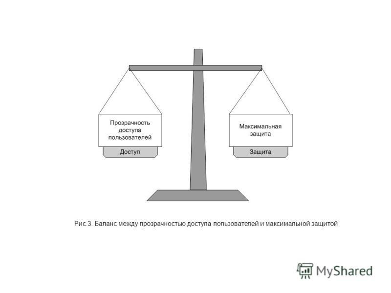 Рис.3. Баланс между прозрачностью доступа пользователей и максимальной защитой