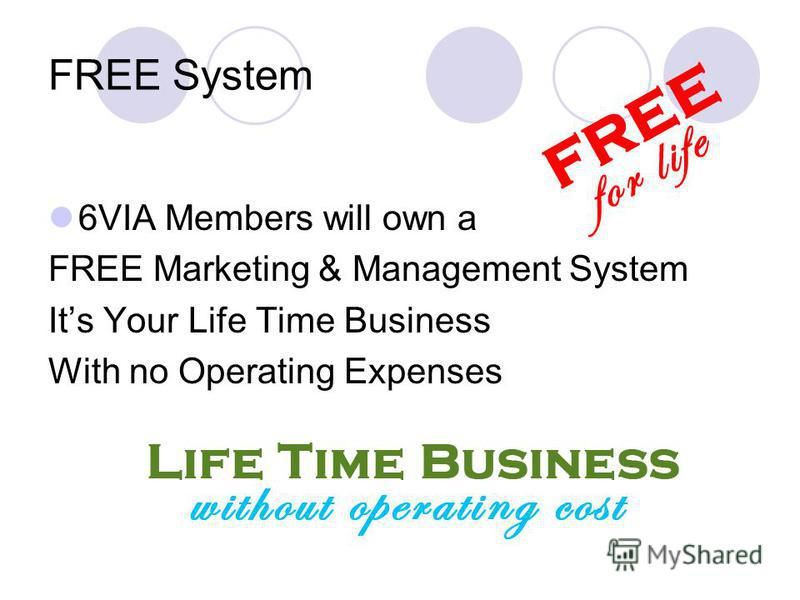 FREE System 6VIA Members will own a FREE Marketing & Management System Its Your Life Time Business With no Operating Expenses