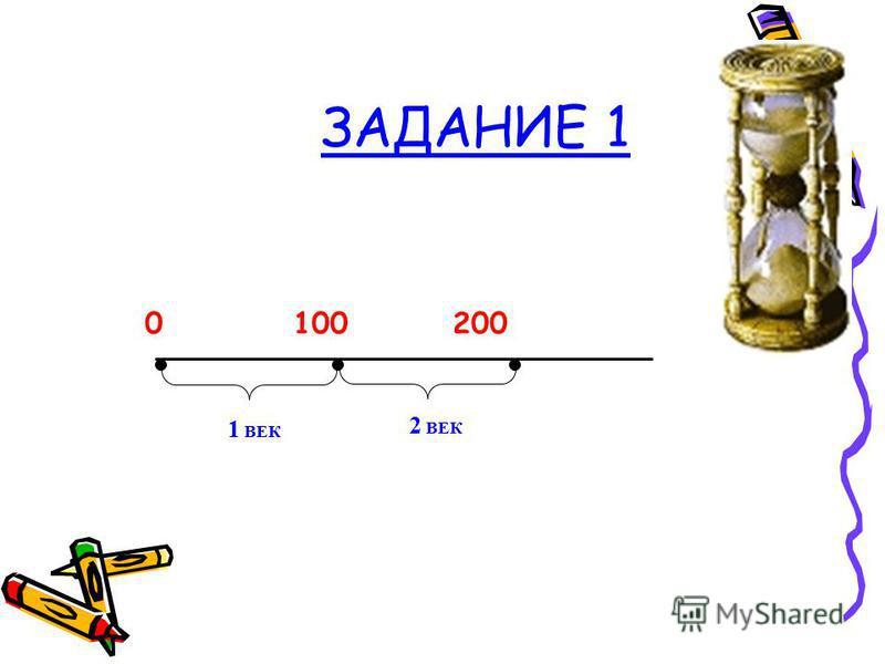 27 ноября 2013 ГОД 21 ВЕК 21 век = 2100 лет