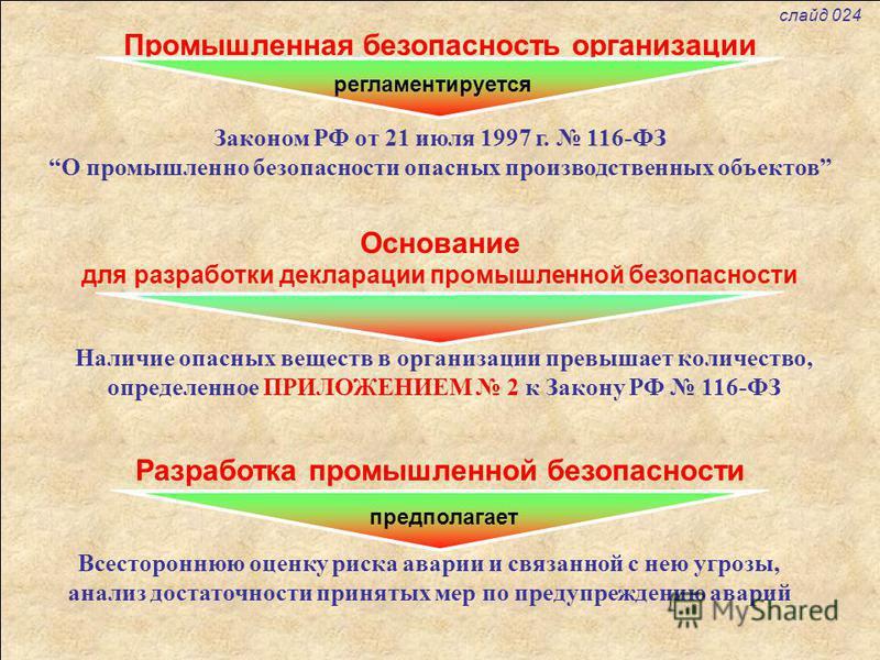 Промышленная безопасность организации Законом РФ от 21 июля 1997 г. 116-ФЗО промышленно безопасности опасных производственных объектов регламентируется Основание для разработки декларации промышленной безопасности Наличие опасных веществ в организаци