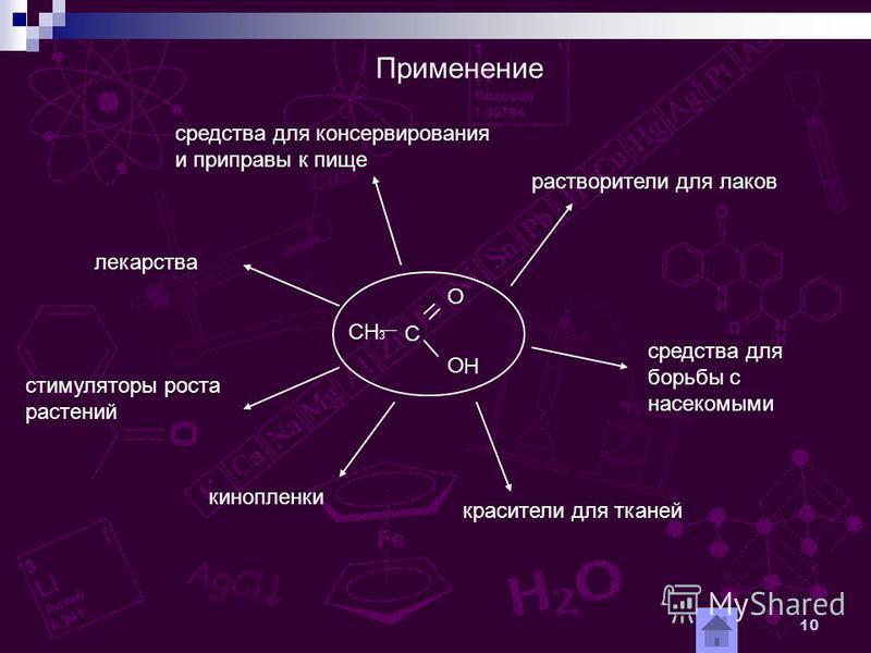 10 Применение СН 3 C O O H лекарства средства для консервирования и приправы к пище растворители для лаков средства для борьбы с насекомыми красители для тканей кинопленки стимуляторы роста растений
