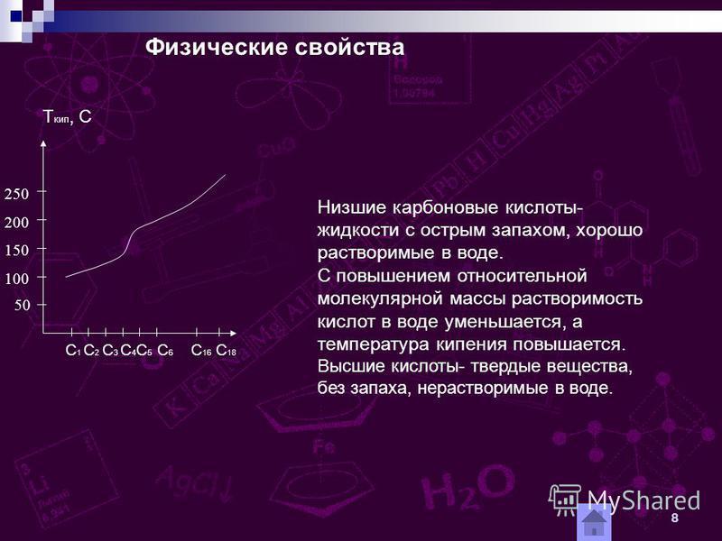 8 Физические свойства T кип, С 50 100 150 200 250 С 1 С 2 С 3 С 4 С 5 С 6 С 16 С 18 Низшие карбоновые кислоты- жидкости с острым запахом, хорошо растворимые в воде. С повышением относительной молекулярной массы растворимость кислот в воде уменьшается