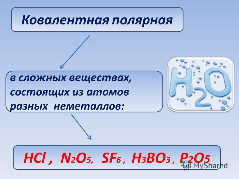 Ковалентная полярная в сложных веществах, состоящих из атомов разных неметаллов: НСl, N 2 O 5, SF 6, H 3 BO 3, Р 2 О 5