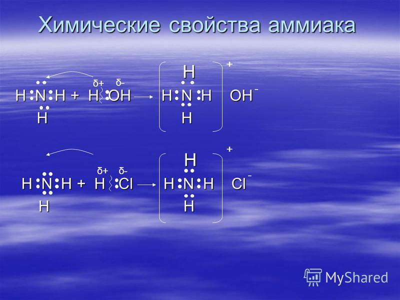 Химические свойства аммиака H H H N H + H OH H N H OH H H H H δ+δ+ δ-δ- + - H H H N H + H Cl H N H Cl H H H H δ+δ+δ-δ- + -